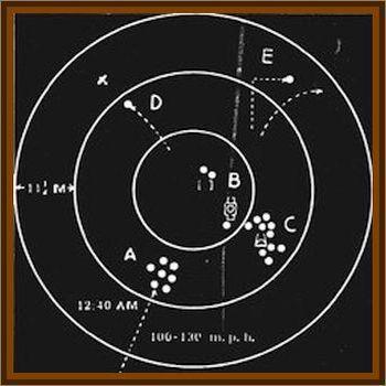 White Sands Radar Visual