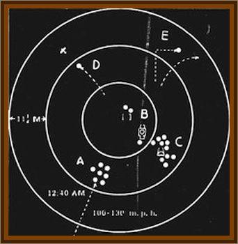 Radar Visual Over Gulf Of Mexico UFO